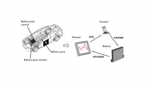 الگوی-مدل-باتری-لیتیوم-یون-یک-بعدی کامسول یار آموزش رایگان نرم افزار کامسول فارسی comsol