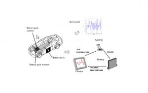 دیدهبانی چرخه محرک باتری لیتیوم-یون یکبعدی کامسول یار آموزش رایگان نرم افزار کامسول فارسی comsol