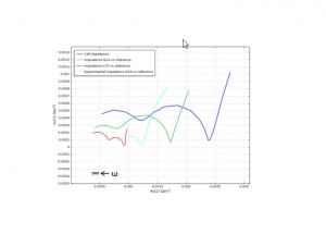 مدل مقاومت ظاهری باتری لیتیوم-یون یکبعدی کامسول یار آموزش رایگان نرم افزار کامسول فارسی comsol