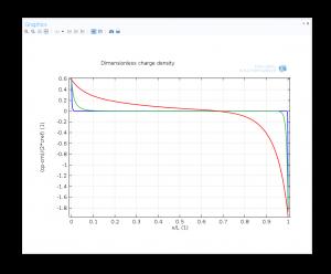آموزش کامسول - زبان اصلی - راهنمای الکتروشیمی Electrochemistry کامسول comsol