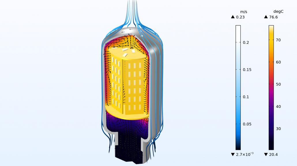 انتقال حرارت Heat Transfer کامسول comsol
