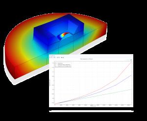 2-8- سیستم های میکروالکترومکانیکی MEMS -آموزش کامسول comsol