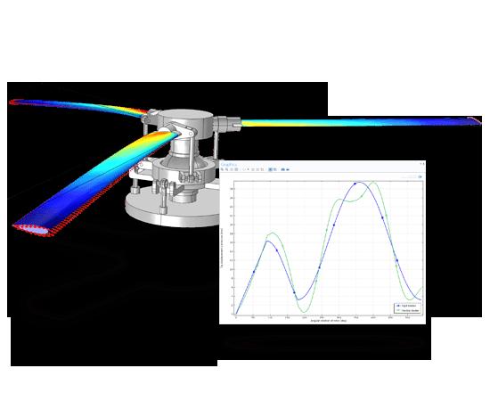 دینامیک اجسام Multibody Dynamic-آموزش کامسول comsol