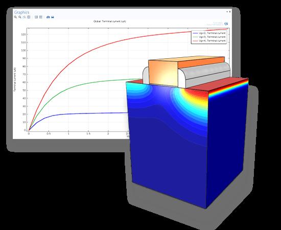 آموزش نرم افزار کامسول comsol - پلاسما Plasma